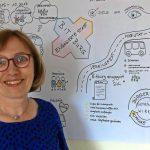 Neue Webseite bietet Wegweiser für engagierte Menschen